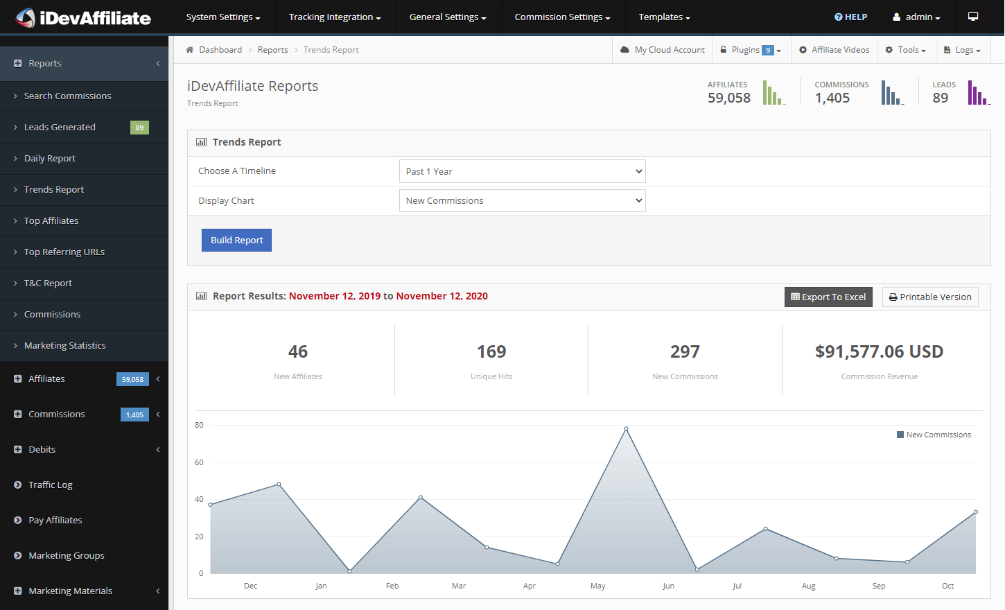 affiliate software trending reports